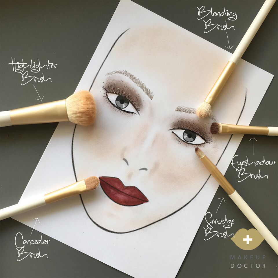 Face chart and brushes